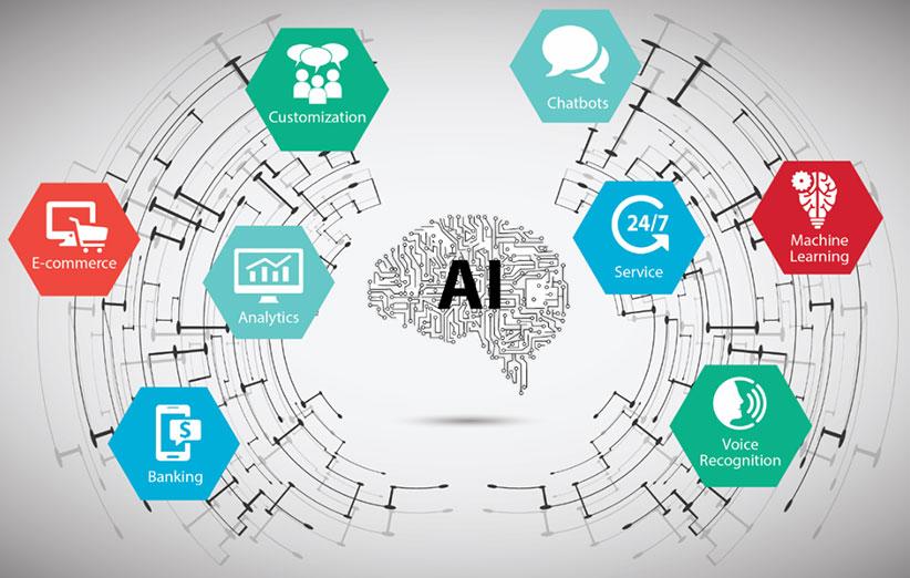 بررسی تأثیر هوش مصنوعی بر ساختار جدید تجارت الکترونیک