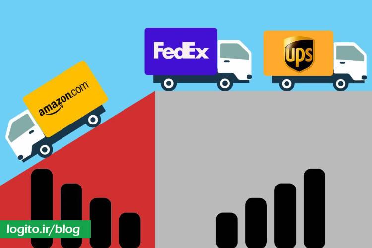 متخصصین بخش خدمات پیک و توزیع کالا (Courier Delivery Services) انتظار ندارند که ورود آمازون (Amazon) به این بخش در تجارت FedEx یا U.P.S خللی وارد کند.
